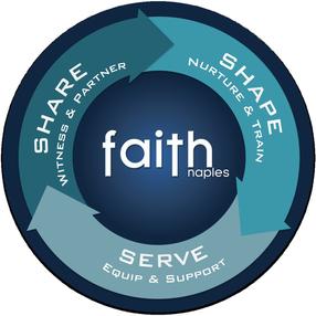 Faith Bible Church Naples